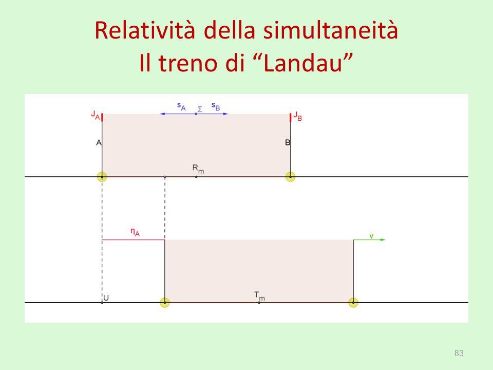 """Relatività della simultaneità Il treno di """"Landau"""" 83"""