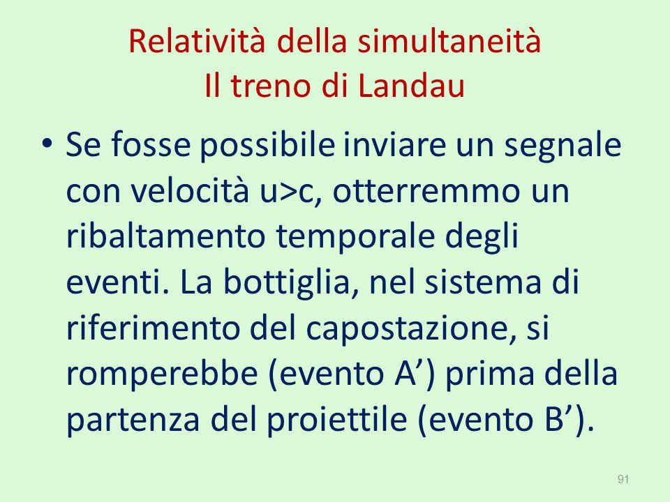 Relatività della simultaneità Il treno di Landau Se fosse possibile inviare un segnale con velocità u>c, otterremmo un ribaltamento temporale degli ev