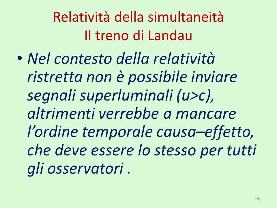 Relatività della simultaneità Il treno di Landau Nel contesto della relatività ristretta non è possibile inviare segnali superluminali (u>c), altrimen