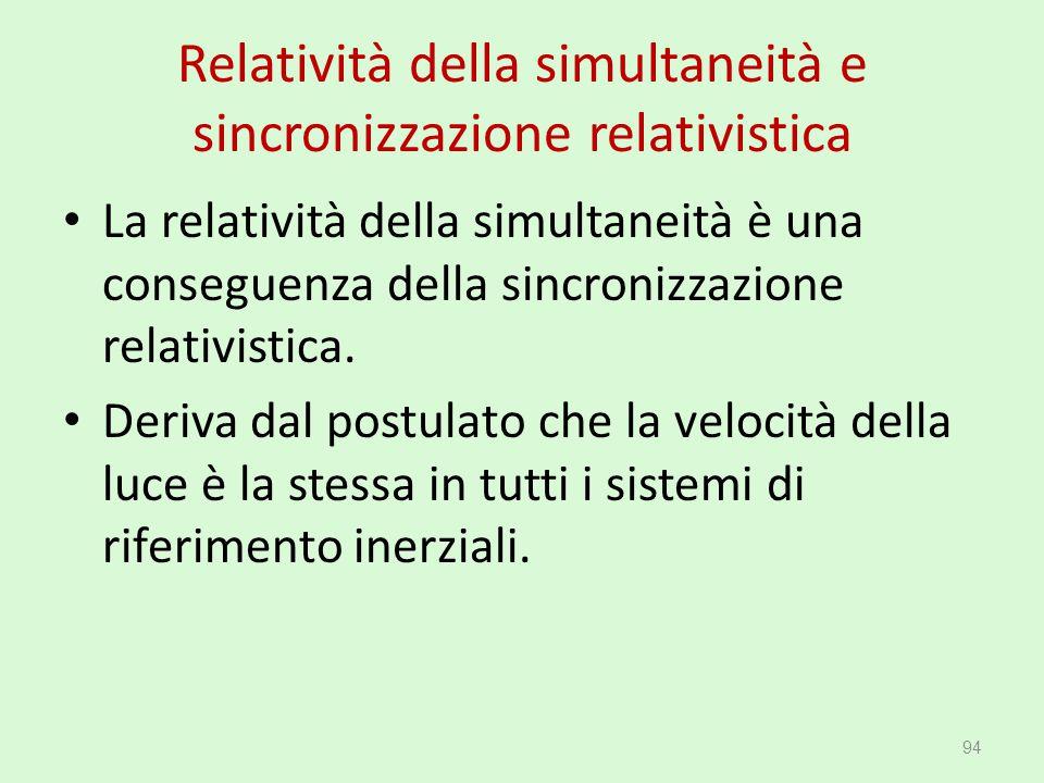 Relatività della simultaneità e sincronizzazione relativistica La relatività della simultaneità è una conseguenza della sincronizzazione relativistica
