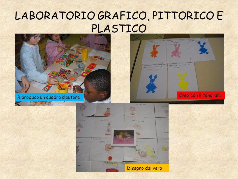 LABORATORIO GRAFICO, PITTORICO E PLASTICO Creo con il tangram Riproduco un quadro d'autore Disegno dal vero
