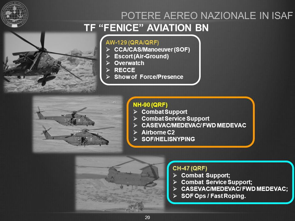 "POTERE AEREO NAZIONALE IN ISAF TF ""FENICE"" AVIATION BN 20 AW-129 (QRA/QRF)  CCA/CAS/Manoeuver (SOF)  Escort (Air-Ground)  Overwatch  RECCE  Show"