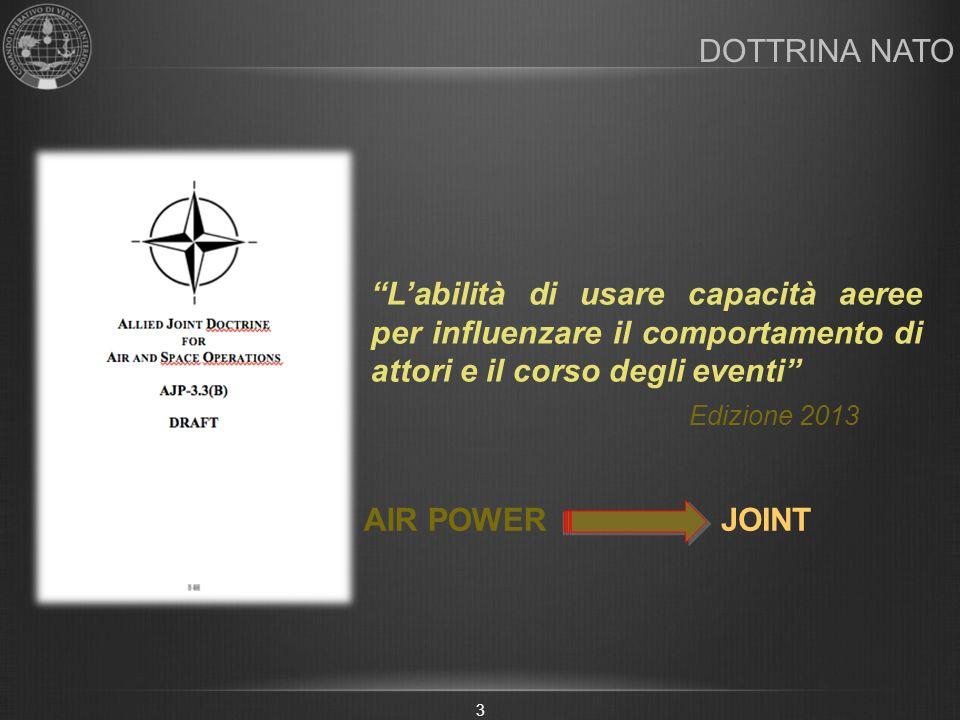 """DOTTRINA NATO Edizione 2013 """"L'abilità di usare capacità aeree per influenzare il comportamento di attori e il corso degli eventi"""" AIR POWERJOINT 3"""