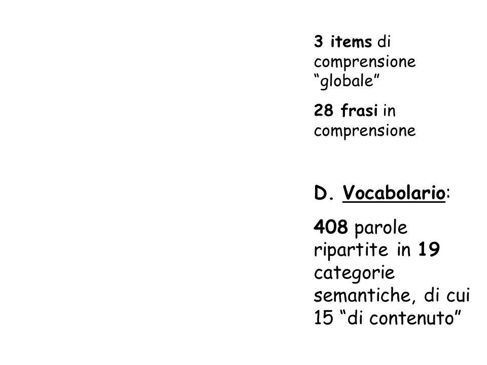 """D. Vocabolario: 408 parole ripartite in 19 categorie semantiche, di cui 15 """"di contenuto"""" 28 frasi in comprensione 3 items di comprensione """"globale"""""""