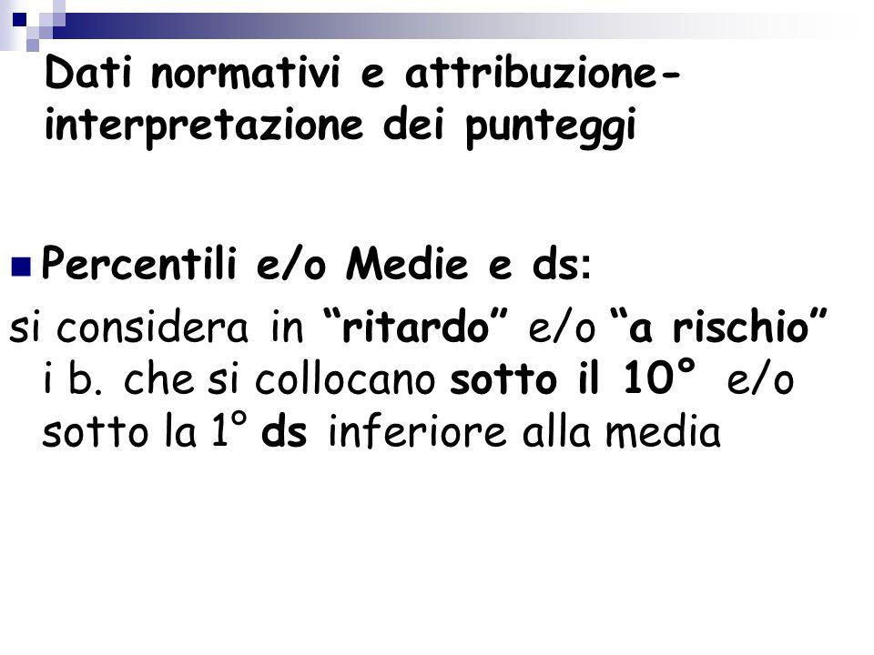 """Dati normativi e attribuzione- interpretazione dei punteggi Percentili e/o Medie e ds : si considera in """"ritardo"""" e/o """"a rischio"""" i b. che si collocan"""