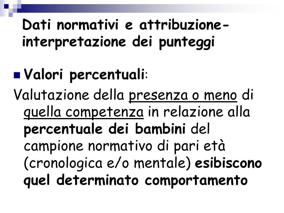 Valori percentuali : Valutazione della presenza o meno di quella competenza in relazione alla percentuale dei bambini del campione normativo di pari e