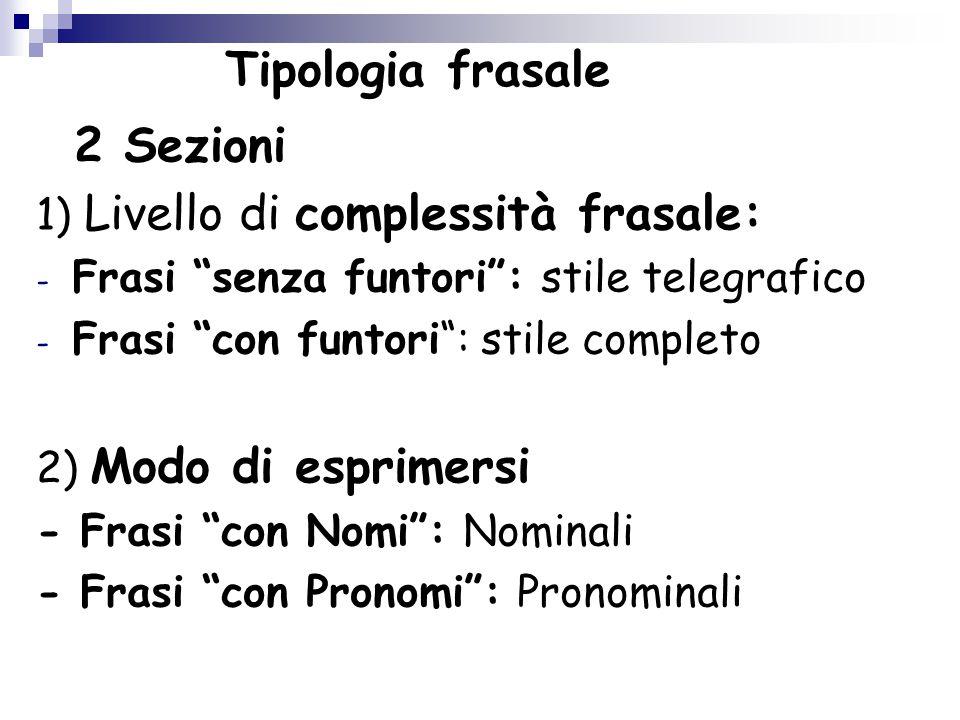"""1) Livello di complessità frasale: - Frasi """"senza funtori"""": stile telegrafico - Frasi """"con funtori"""": stile completo 2) Modo di esprimersi - Frasi """"con"""