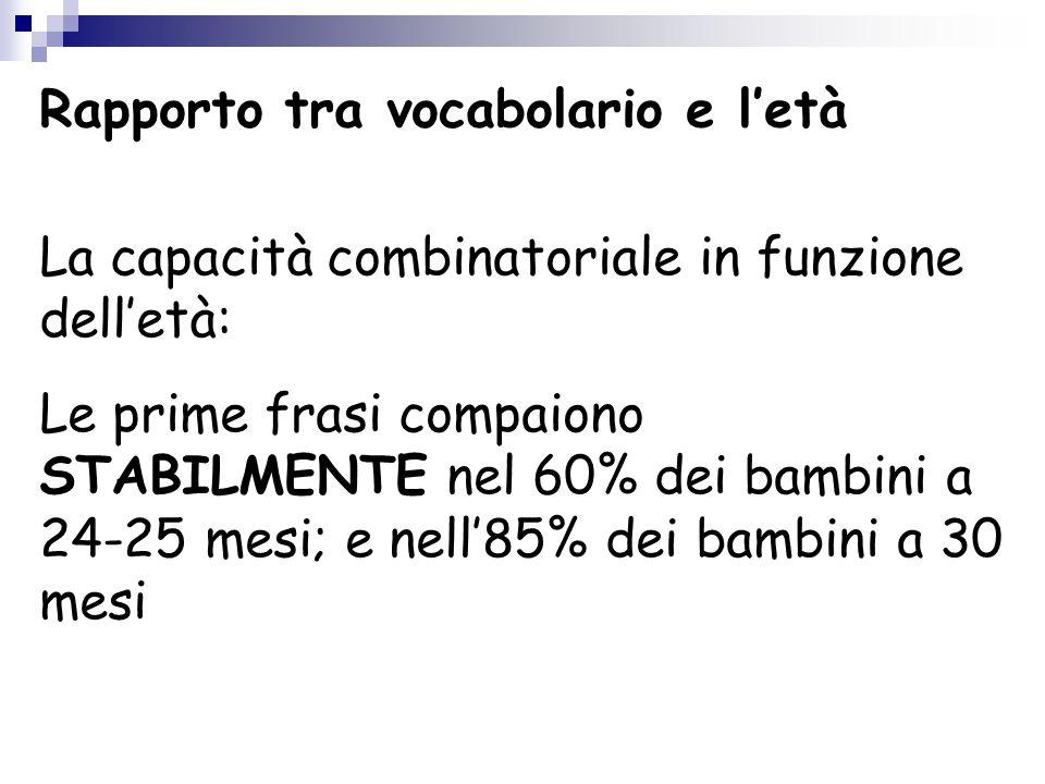 Rapporto tra vocabolario e l'età La capacità combinatoriale in funzione dell'età: Le prime frasi compaiono STABILMENTE nel 60% dei bambini a 24-25 mes