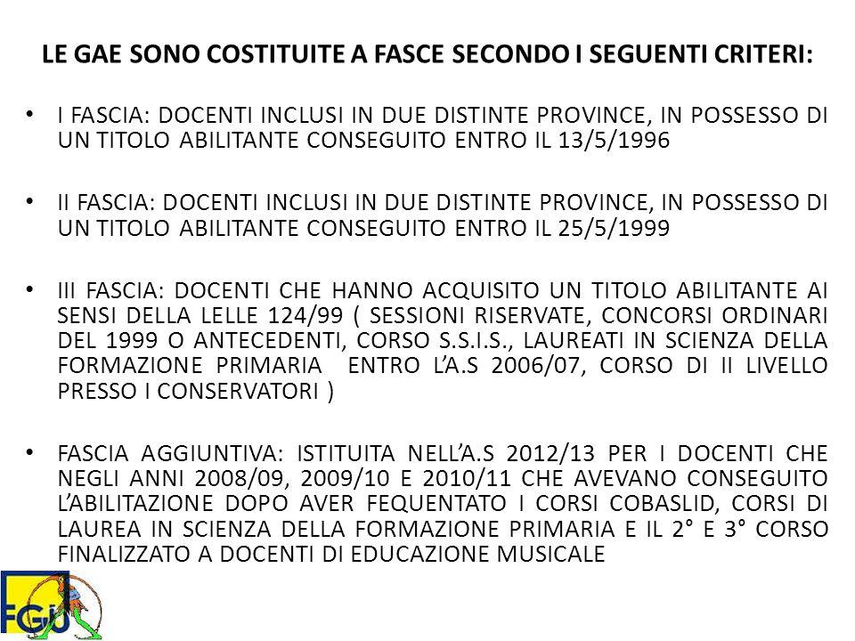 LE GAE SONO COSTITUITE A FASCE SECONDO I SEGUENTI CRITERI: I FASCIA: DOCENTI INCLUSI IN DUE DISTINTE PROVINCE, IN POSSESSO DI UN TITOLO ABILITANTE CONSEGUITO ENTRO IL 13/5/1996 II FASCIA: DOCENTI INCLUSI IN DUE DISTINTE PROVINCE, IN POSSESSO DI UN TITOLO ABILITANTE CONSEGUITO ENTRO IL 25/5/1999 III FASCIA: DOCENTI CHE HANNO ACQUISITO UN TITOLO ABILITANTE AI SENSI DELLA LELLE 124/99 ( SESSIONI RISERVATE, CONCORSI ORDINARI DEL 1999 O ANTECEDENTI, CORSO S.S.I.S., LAUREATI IN SCIENZA DELLA FORMAZIONE PRIMARIA ENTRO L'A.S 2006/07, CORSO DI II LIVELLO PRESSO I CONSERVATORI ) FASCIA AGGIUNTIVA: ISTITUITA NELL'A.S 2012/13 PER I DOCENTI CHE NEGLI ANNI 2008/09, 2009/10 E 2010/11 CHE AVEVANO CONSEGUITO L'ABILITAZIONE DOPO AVER FEQUENTATO I CORSI COBASLID, CORSI DI LAUREA IN SCIENZA DELLA FORMAZIONE PRIMARIA E IL 2° E 3° CORSO FINALIZZATO A DOCENTI DI EDUCAZIONE MUSICALE