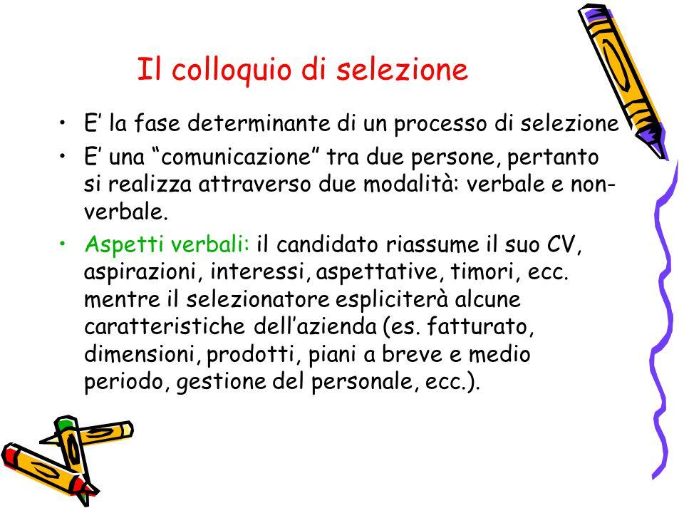 Il colloquio di selezione E' la fase determinante di un processo di selezione E' una comunicazione tra due persone, pertanto si realizza attraverso due modalità: verbale e non- verbale.
