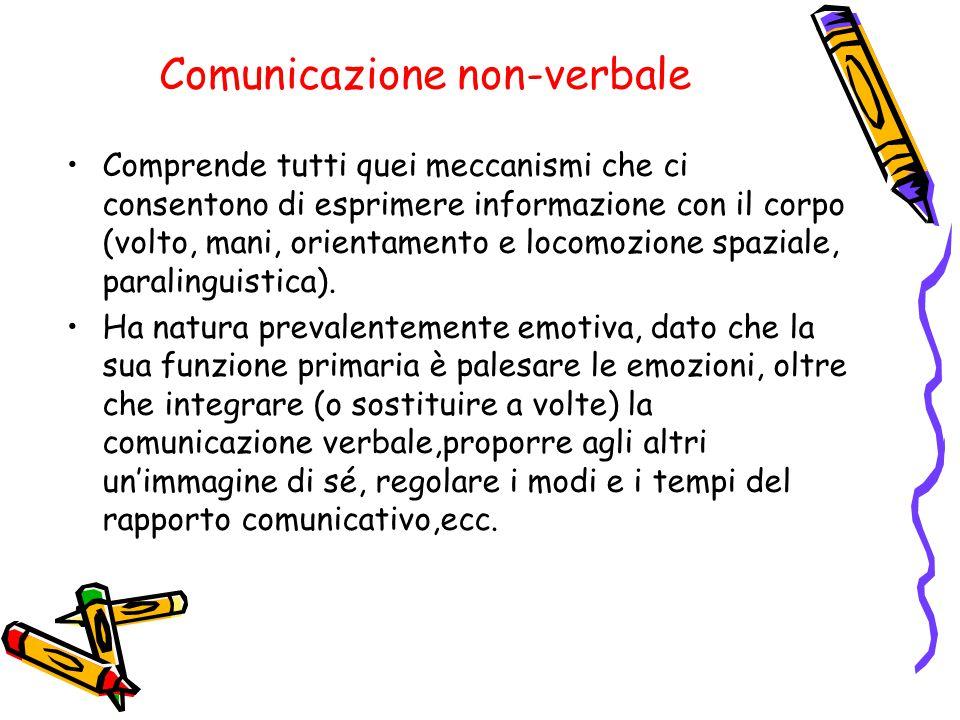 Comunicazione non-verbale Comprende tutti quei meccanismi che ci consentono di esprimere informazione con il corpo (volto, mani, orientamento e locomozione spaziale, paralinguistica).