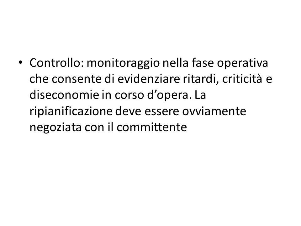 Controllo: monitoraggio nella fase operativa che consente di evidenziare ritardi, criticità e diseconomie in corso d'opera. La ripianificazione deve e