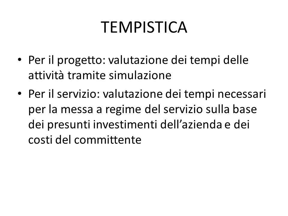 TEMPISTICA Per il progetto: valutazione dei tempi delle attività tramite simulazione Per il servizio: valutazione dei tempi necessari per la messa a regime del servizio sulla base dei presunti investimenti dell'azienda e dei costi del committente