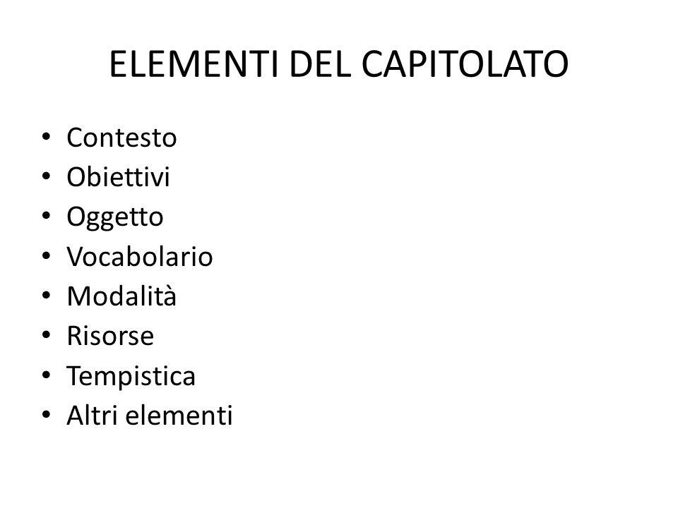 ELEMENTI DEL CAPITOLATO Contesto Obiettivi Oggetto Vocabolario Modalità Risorse Tempistica Altri elementi