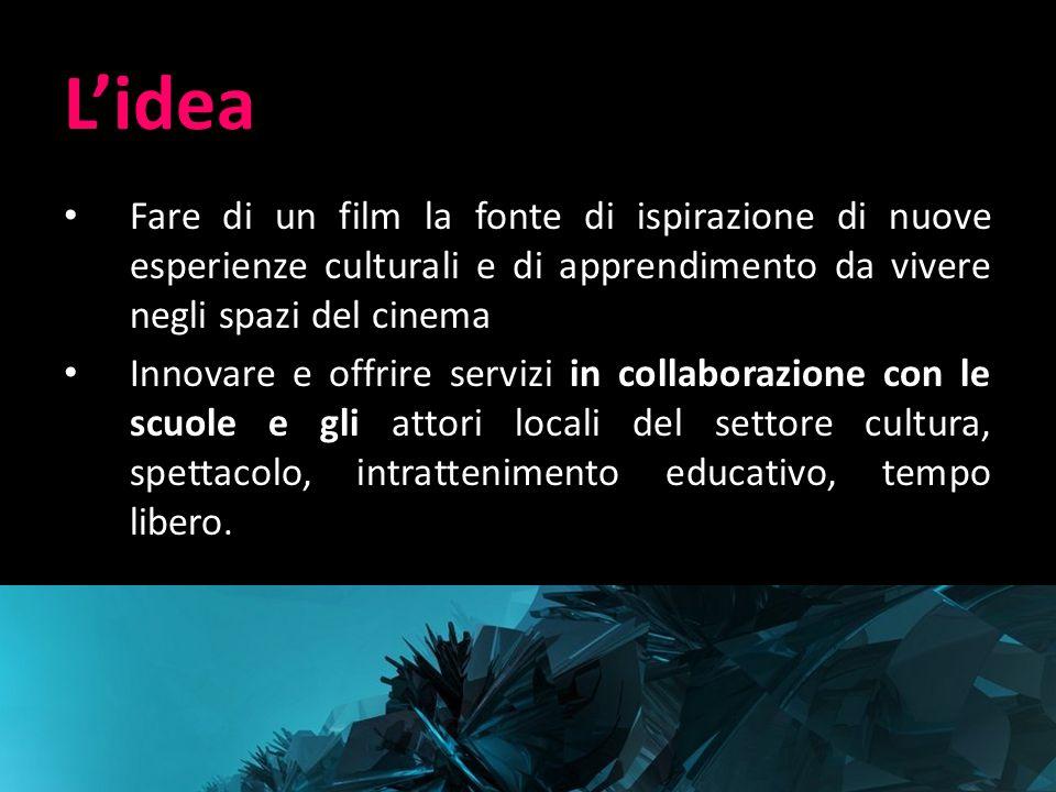 L'idea Fare di un film la fonte di ispirazione di nuove esperienze culturali e di apprendimento da vivere negli spazi del cinema Innovare e offrire servizi in collaborazione con le scuole e gli attori locali del settore cultura, spettacolo, intrattenimento educativo, tempo libero.