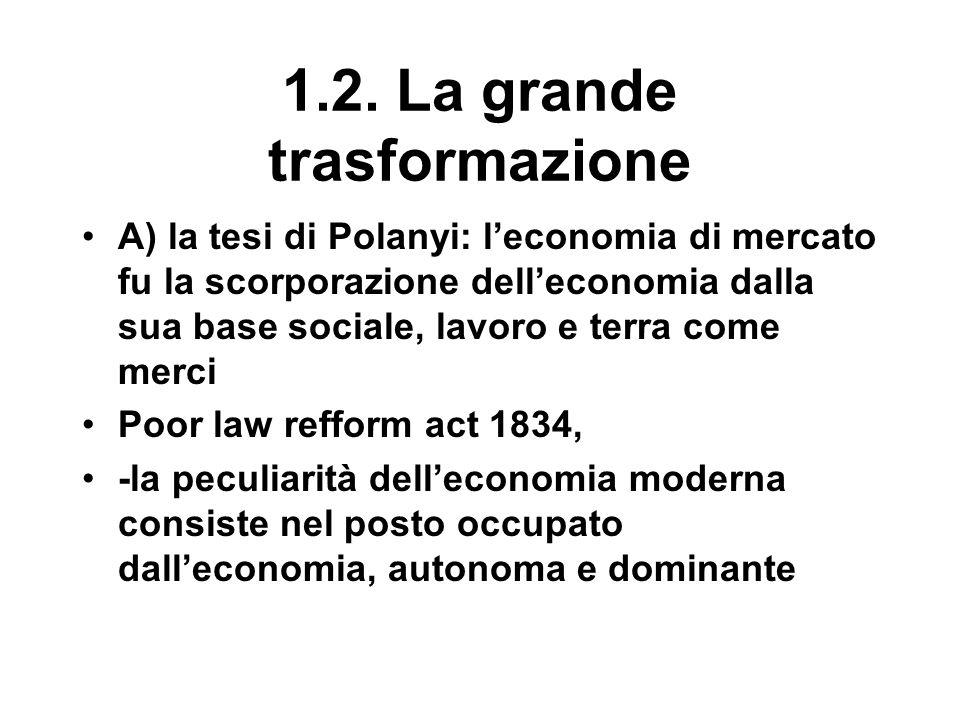 1.2. La grande trasformazione A) la tesi di Polanyi: l'economia di mercato fu la scorporazione dell'economia dalla sua base sociale, lavoro e terra co
