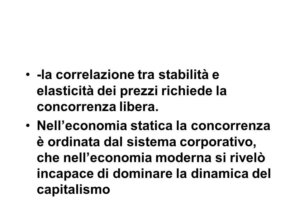 -la correlazione tra stabilità e elasticità dei prezzi richiede la concorrenza libera.