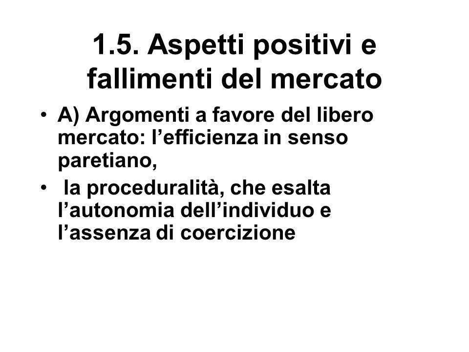 1.5. Aspetti positivi e fallimenti del mercato A) Argomenti a favore del libero mercato: l'efficienza in senso paretiano, la proceduralità, che esalta