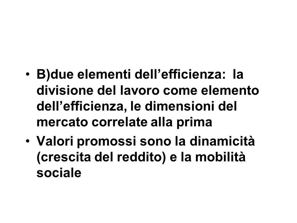 B)due elementi dell'efficienza: la divisione del lavoro come elemento dell'efficienza, le dimensioni del mercato correlate alla prima Valori promossi sono la dinamicità (crescita del reddito) e la mobilità sociale