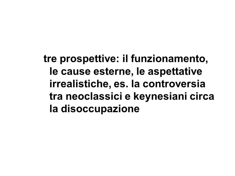 tre prospettive: il funzionamento, le cause esterne, le aspettative irrealistiche, es.