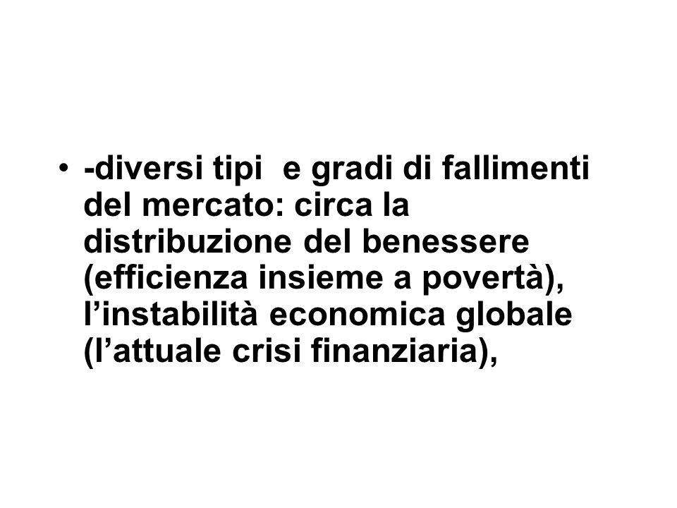 -diversi tipi e gradi di fallimenti del mercato: circa la distribuzione del benessere (efficienza insieme a povertà), l'instabilità economica globale (l'attuale crisi finanziaria),