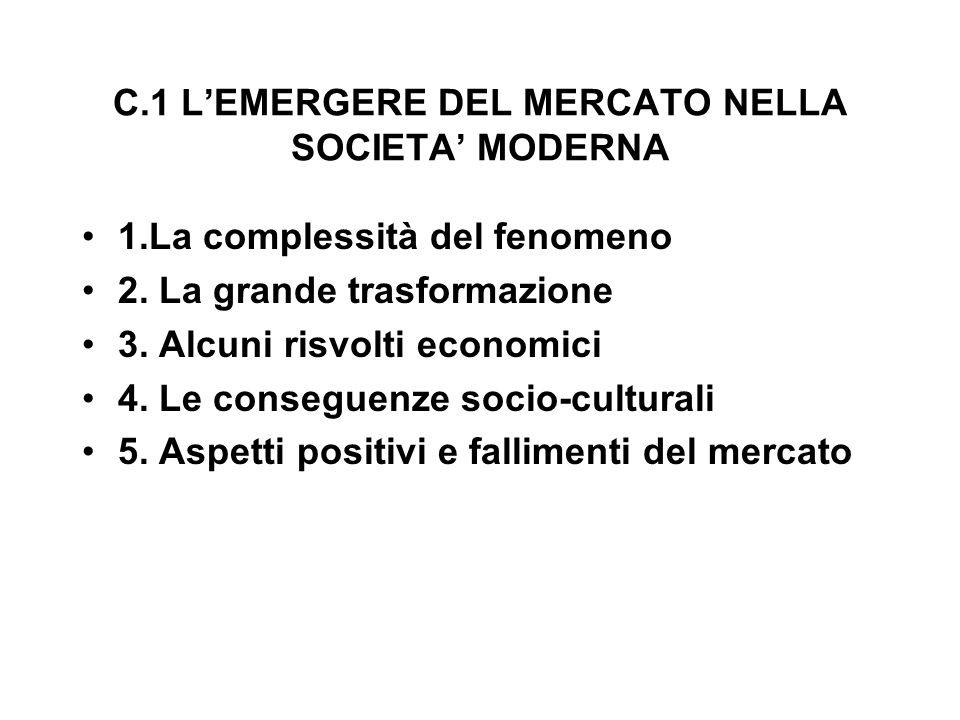 C.1 L'EMERGERE DEL MERCATO NELLA SOCIETA' MODERNA 1.La complessità del fenomeno 2.