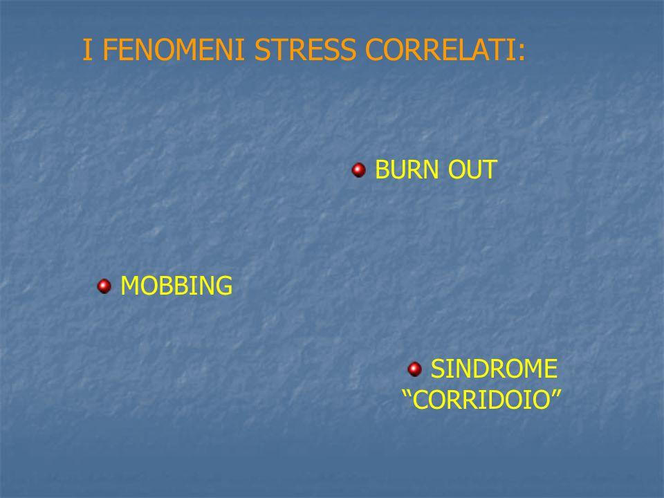 """I FENOMENI STRESS CORRELATI: BURN OUT MOBBING SINDROME """"CORRIDOIO"""""""