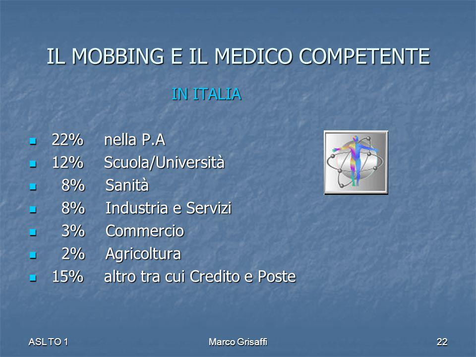 IL MOBBING E IL MEDICO COMPETENTE IN ITALIA IN ITALIA 22% nella P.A 22% nella P.A 12% Scuola/Università 12% Scuola/Università 8% Sanità 8% Sanità 8% Industria e Servizi 8% Industria e Servizi 3% Commercio 3% Commercio 2% Agricoltura 2% Agricoltura 15% altro tra cui Credito e Poste 15% altro tra cui Credito e Poste ASL TO 1Marco Grisaffi22