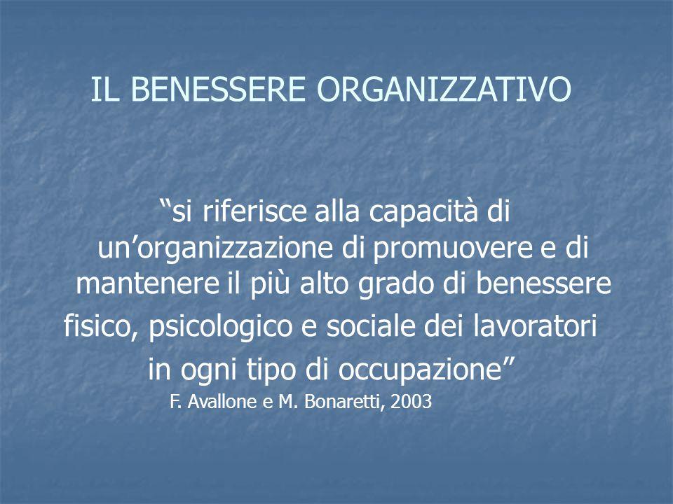 IL BENESSERE ORGANIZZATIVO si riferisce alla capacità di un'organizzazione di promuovere e di mantenere il più alto grado di benessere fisico, psicologico e sociale dei lavoratori in ogni tipo di occupazione F.