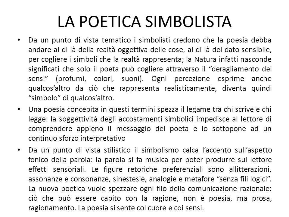 LA POETICA SIMBOLISTA Da un punto di vista tematico i simbolisti credono che la poesia debba andare al di là della realtà oggettiva delle cose, al di