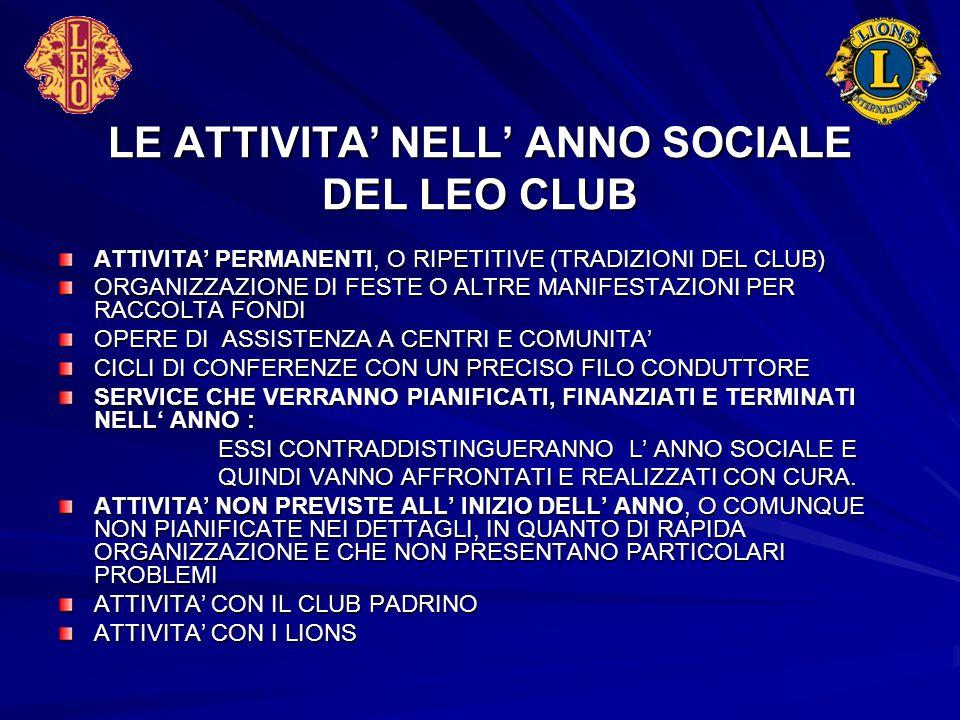 LE ATTIVITA' NELL' ANNO SOCIALE DEL LEO CLUB ATTIVITA' PERMANENTI, O RIPETITIVE (TRADIZIONI DEL CLUB) ORGANIZZAZIONE DI FESTE O ALTRE MANIFESTAZIONI P