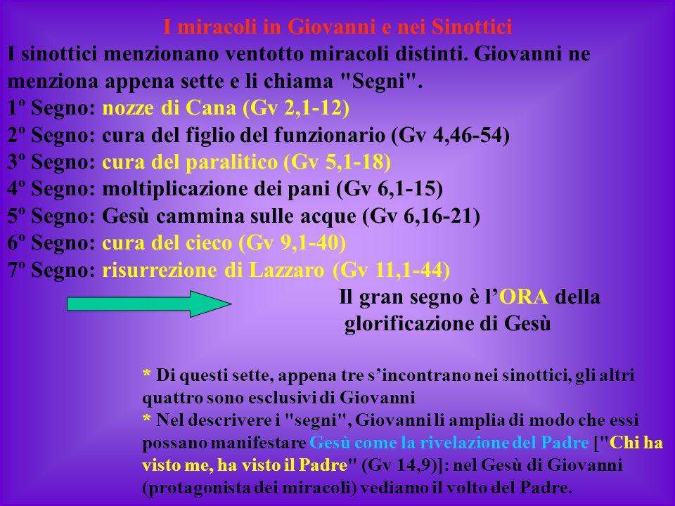 I miracoli in Giovanni e nei Sinottici I sinottici menzionano ventotto miracoli distinti. Giovanni ne menziona appena sette e li chiama