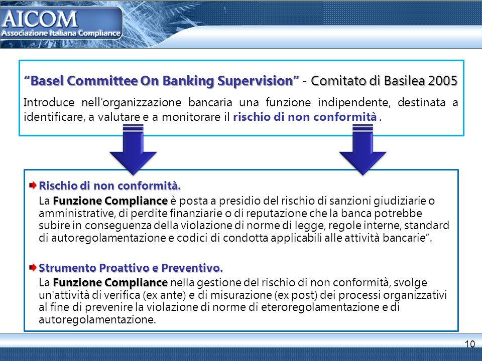 10 Rischio di non conformità. Funzione Compliance La Funzione Compliance è posta a presidio del rischio di sanzioni giudiziarie o amministrative, di p
