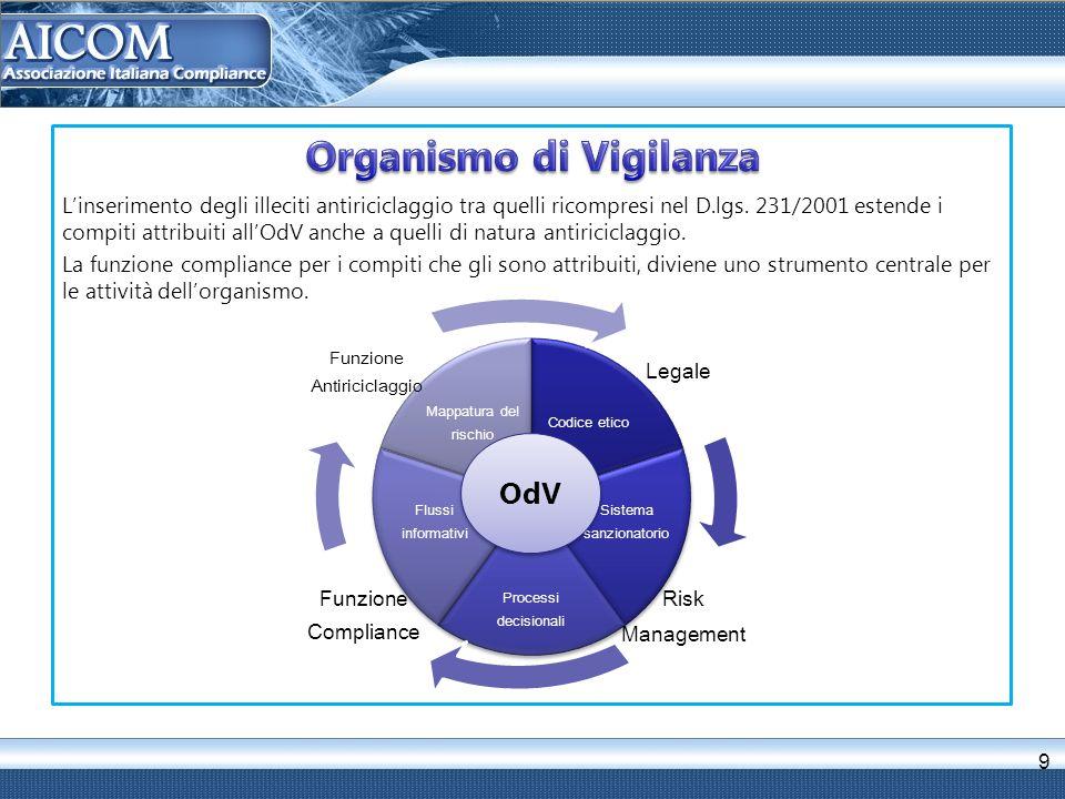 9 L'inserimento degli illeciti antiriciclaggio tra quelli ricompresi nel D.lgs. 231/2001 estende i compiti attribuiti all'OdV anche a quelli di natura