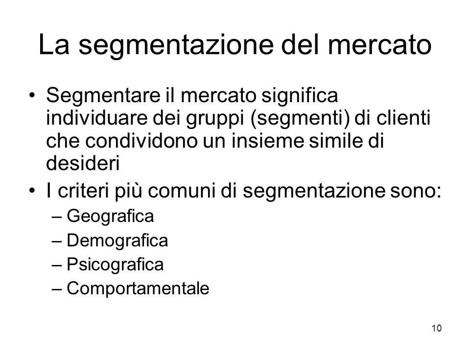 10 La segmentazione del mercato Segmentare il mercato significa individuare dei gruppi (segmenti) di clienti che condividono un insieme simile di desideri I criteri più comuni di segmentazione sono: –Geografica –Demografica –Psicografica –Comportamentale