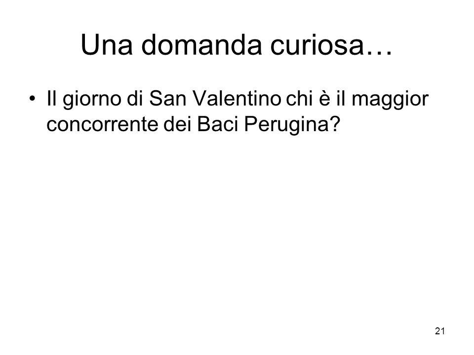 21 Una domanda curiosa… Il giorno di San Valentino chi è il maggior concorrente dei Baci Perugina