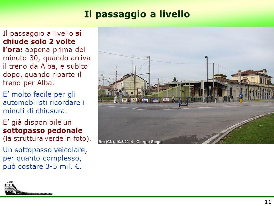11 Il passaggio a livello Il passaggio a livello si chiude solo 2 volte l'ora: appena prima del minuto 30, quando arriva il treno da Alba, e subito do