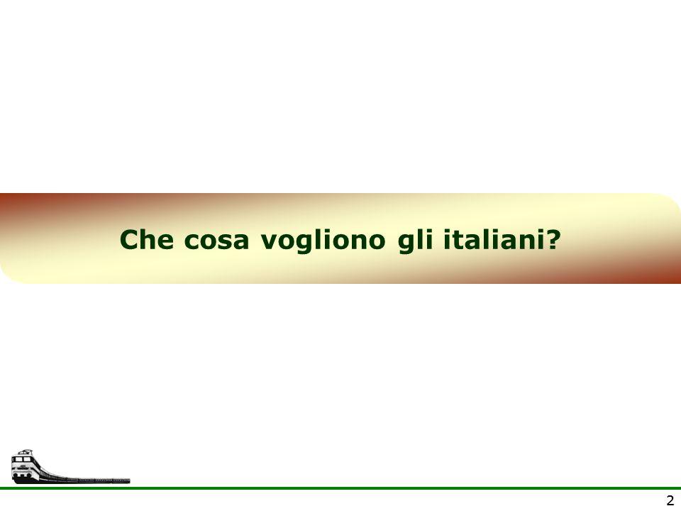 22 Che cosa vogliono gli italiani?