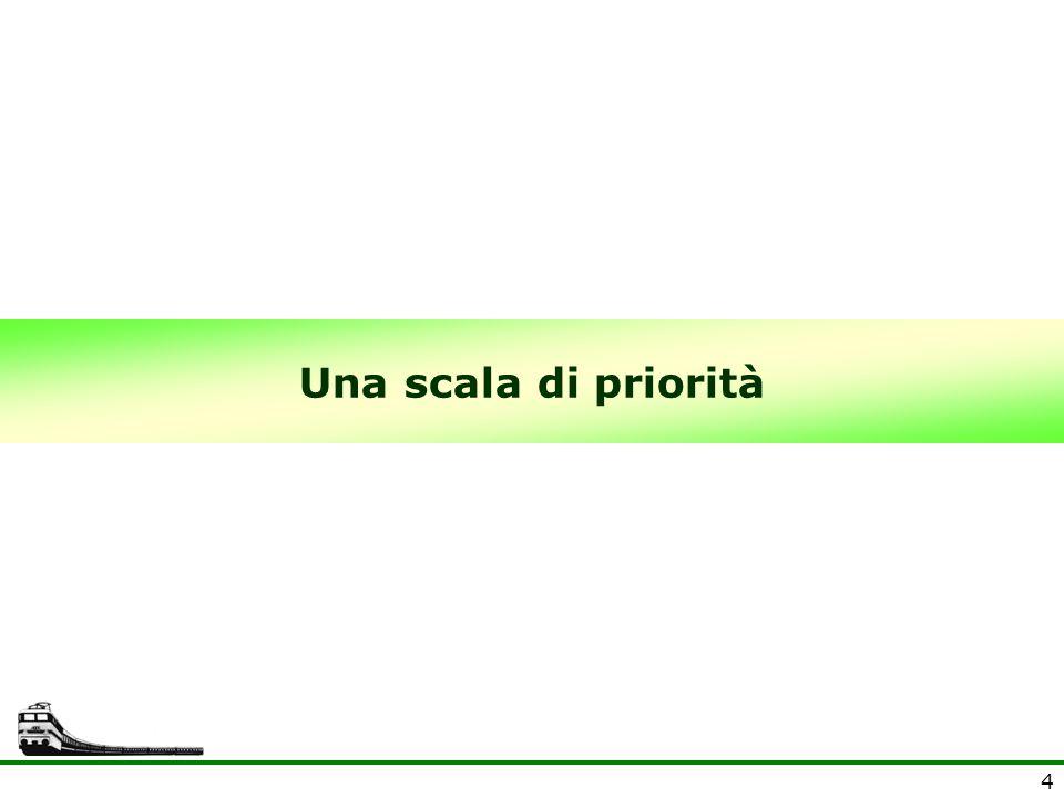 4 Una scala di priorità