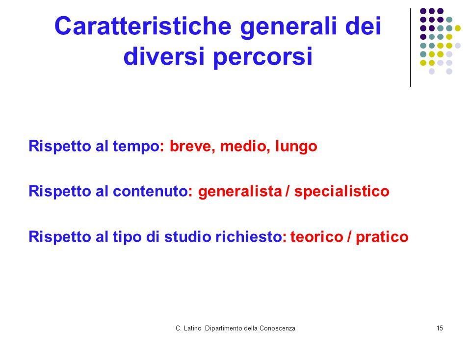 C. Latino Dipartimento della Conoscenza15 Caratteristiche generali dei diversi percorsi Rispetto al tempo: breve, medio, lungo Rispetto al contenuto: