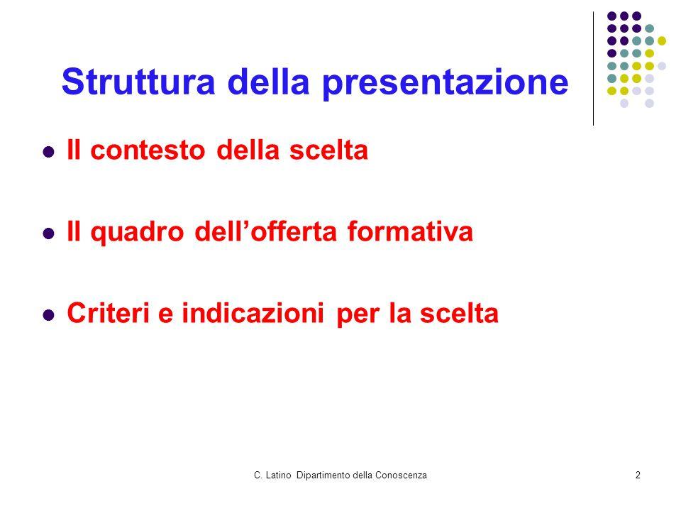 C. Latino Dipartimento della Conoscenza2 Struttura della presentazione Il contesto della scelta Il quadro dell'offerta formativa Criteri e indicazioni