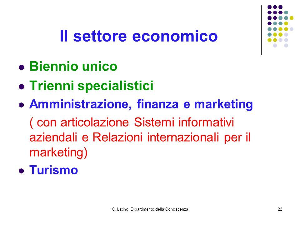 C. Latino Dipartimento della Conoscenza22 Il settore economico Biennio unico Trienni specialistici Amministrazione, finanza e marketing ( con articola