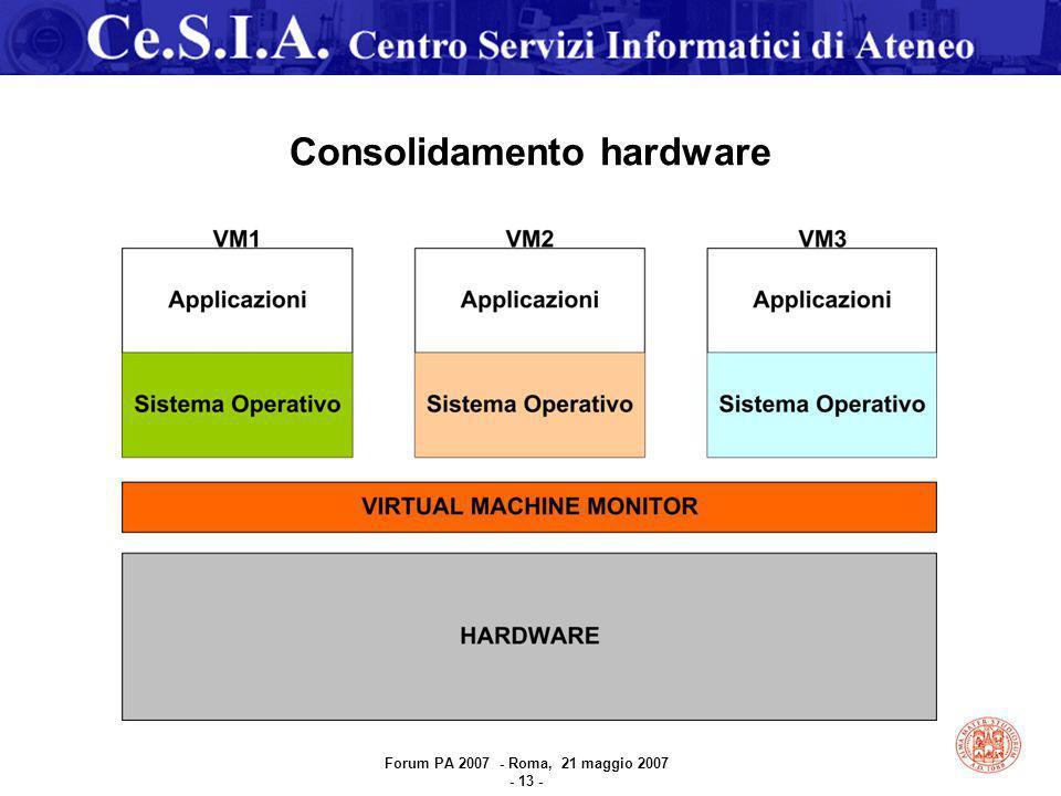 Consolidamento hardware Forum PA 2007 - Roma, 21 maggio 2007 - 13 -