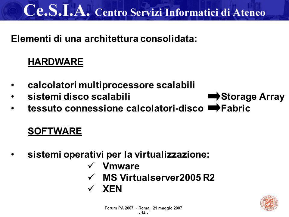 Elementi di una architettura consolidata: HARDWARE calcolatori multiprocessore scalabili sistemi disco scalabili Storage Array tessuto connessione calcolatori-disco Fabric SOFTWARE sistemi operativi per la virtualizzazione: Vmware MS Virtualserver2005 R2 XEN Forum PA 2007 - Roma, 21 maggio 2007 - 14 -