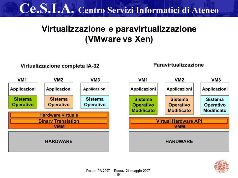 Virtualizzazione e paravirtualizzazione (VMware vs Xen) Forum PA 2007 - Roma, 21 maggio 2007 - 19 -
