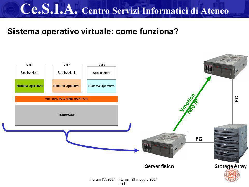 Sistema operativo virtuale: come funziona.