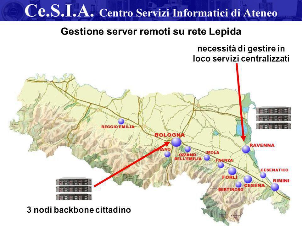 Seminario corso Sistemi Operativi - Bologna, 6 marzo 2007 - 22 - Gestione server remoti su rete Lepida necessità di gestire in loco servizi centralizzati 3 nodi backbone cittadino