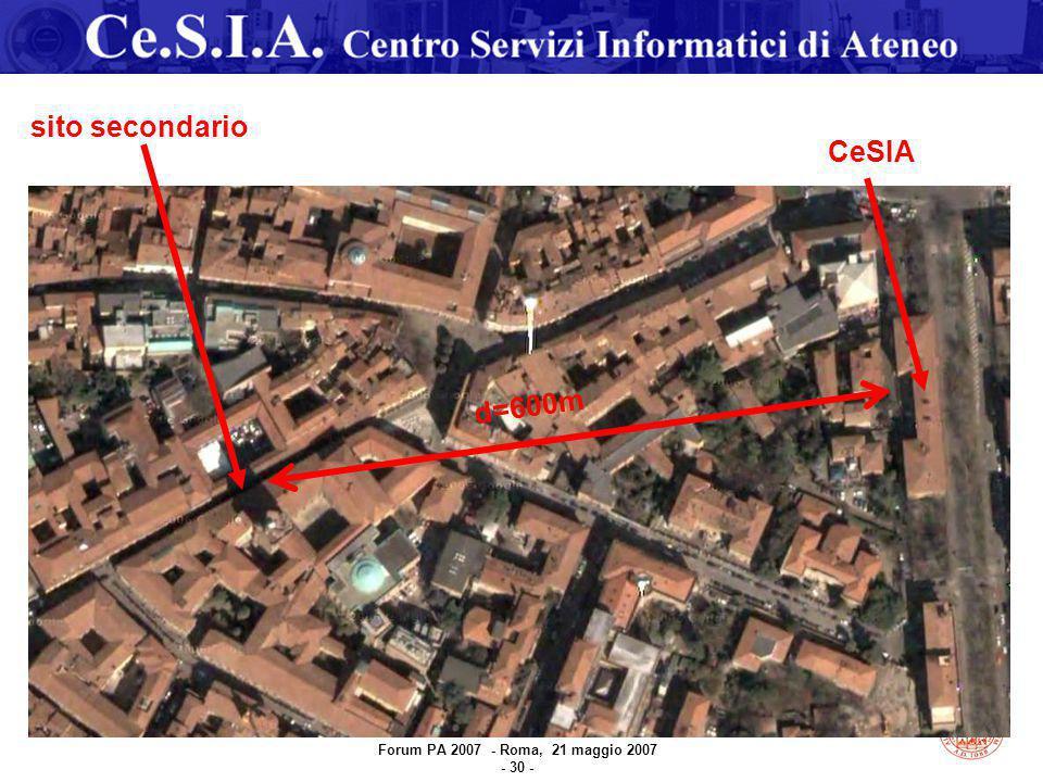 CeSIA sito secondario d=600m Forum PA 2007 - Roma, 21 maggio 2007 - 30 -