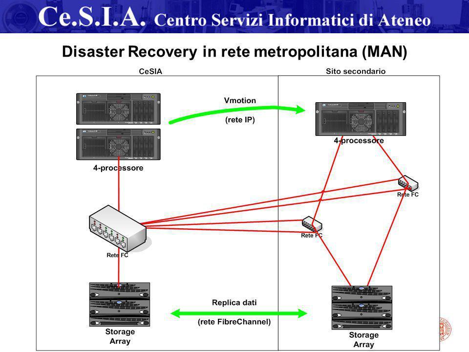 Seminario corso Sistemi Operativi - Bologna, 6 marzo 2007 - 31 - Disaster Recovery in rete metropolitana (MAN)