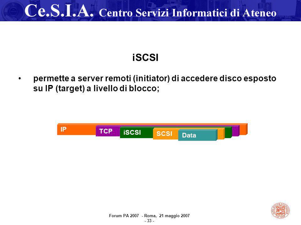 iSCSI permette a server remoti (initiator) di accedere disco esposto su IP (target) a livello di blocco; Forum PA 2007 - Roma, 21 maggio 2007 - 33 -